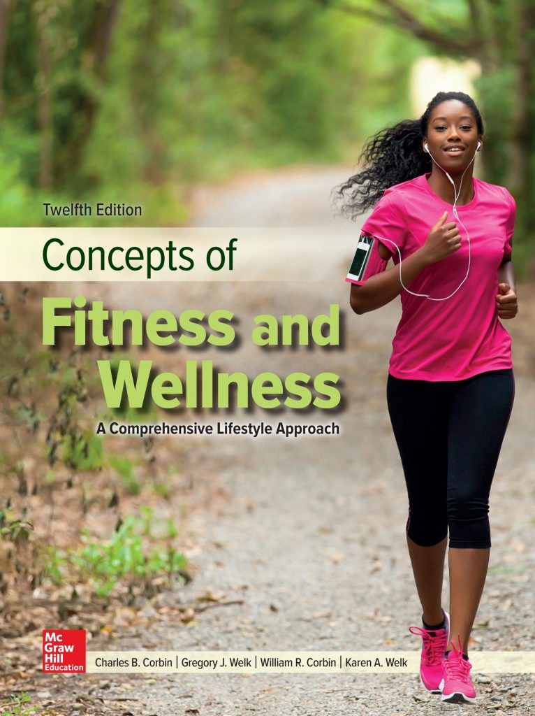 Concepts of Fitness