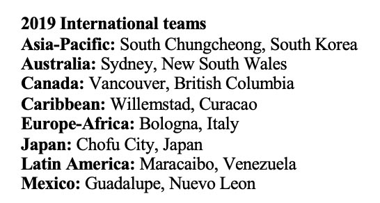 2019 LLBWS international teams